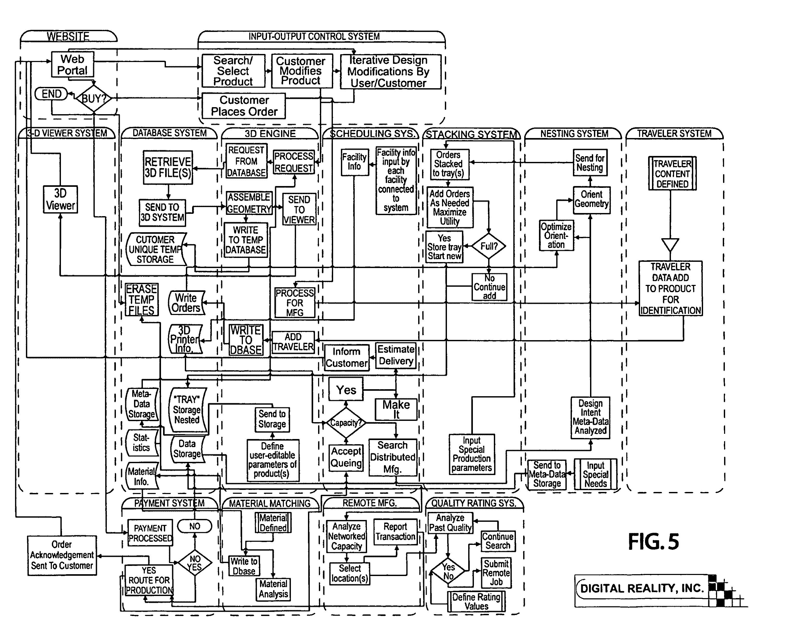 Digital Factory Enterprise Software For 3d Printing E Commerce